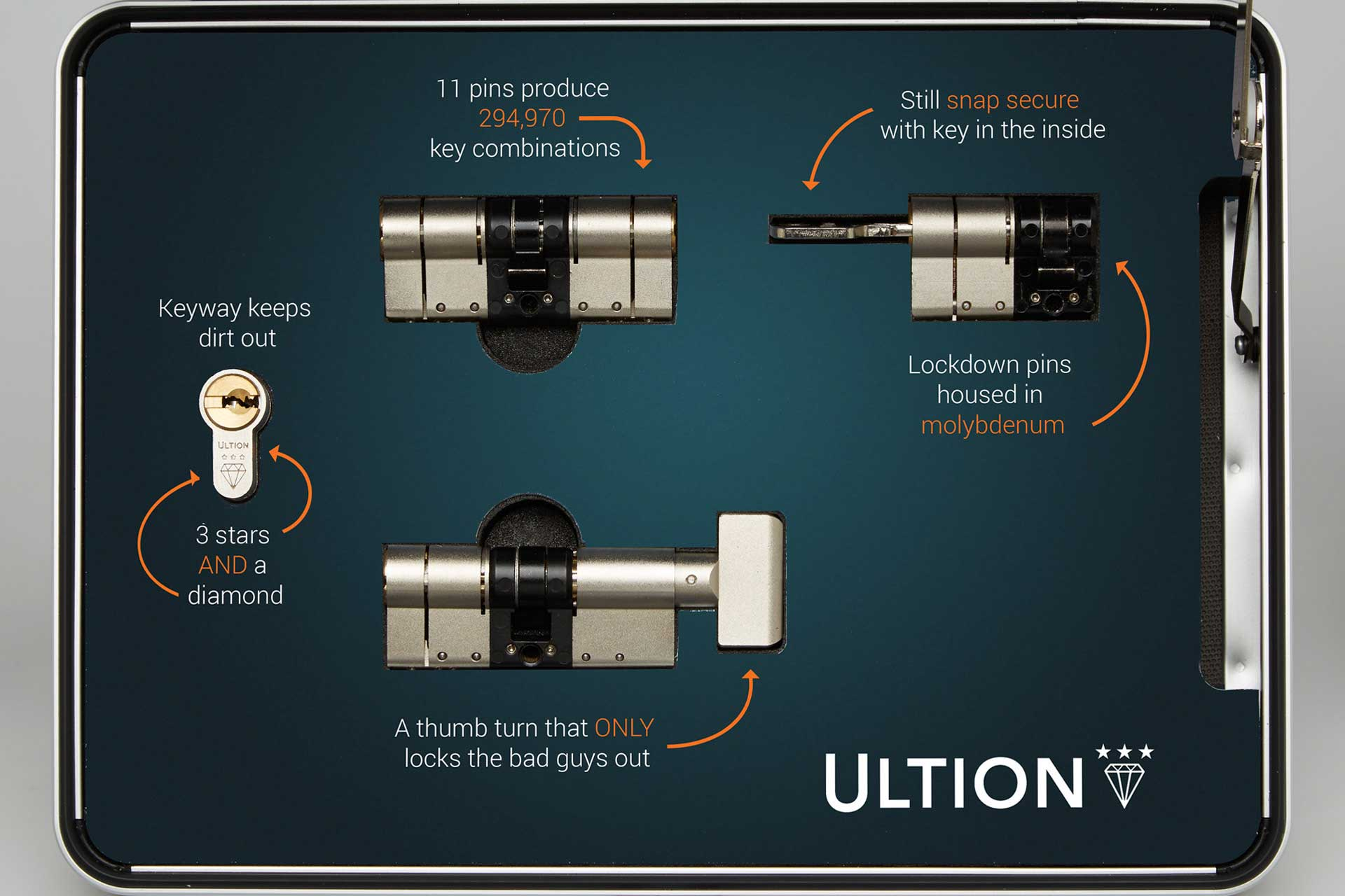 UPVC Door Locks - Ultion Cylinders